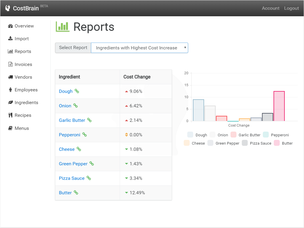 CostBrain - Food Cost Manager- screenshot