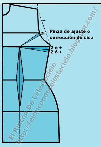 Trazando la pinza de ajuste ocorrectiva de sisa al patrón delantero de blusa o vestido
