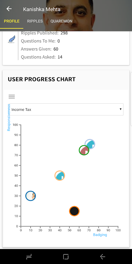 Thakurani - Prof Tax Solution- screenshot