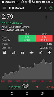 DFN (Egypt) for Android- screenshot thumbnail