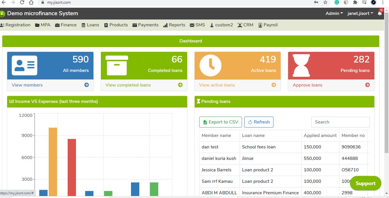 lending software dashboard
