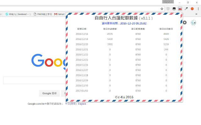 台灣自由行助手 | Taiwan Visa Data