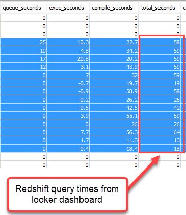 Redshift Query Speed