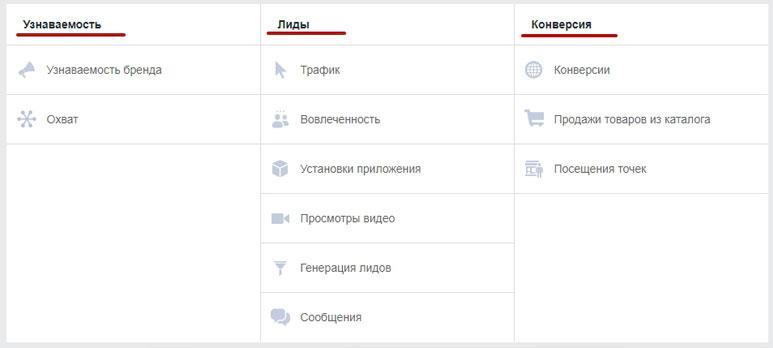 Цели в Facebook