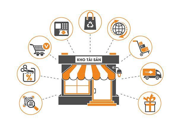 Quản lý và bảo trì tài sản thông minh và hiệu quả nhờ SmartBiz IoT