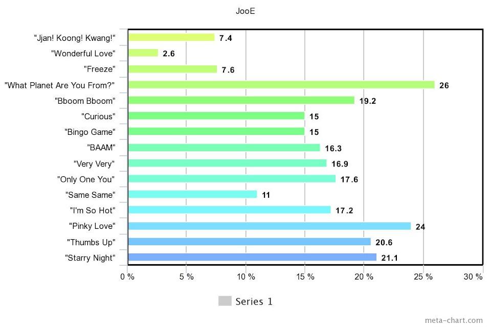 meta-chart (61)