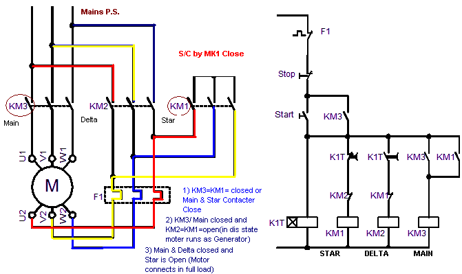 Star delta starter control circuit diagram powerking electrical engineering world star delta connection diagram and circuit diagram ccuart Gallery