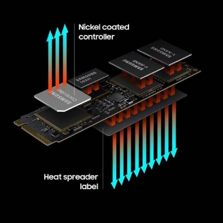 Ổ cứng SSD Samsung 980 PRO 500GB NVMe M.2 PCIe 4.0 (MZ-V8P500BW)   Kiểm soát hiệu năng ổn định