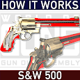 How it Works: S&W 500 revolver icon
