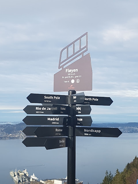 Signpost at Fløyen