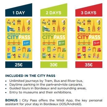 City Pass - Туристические билеты по Бордо, Франция