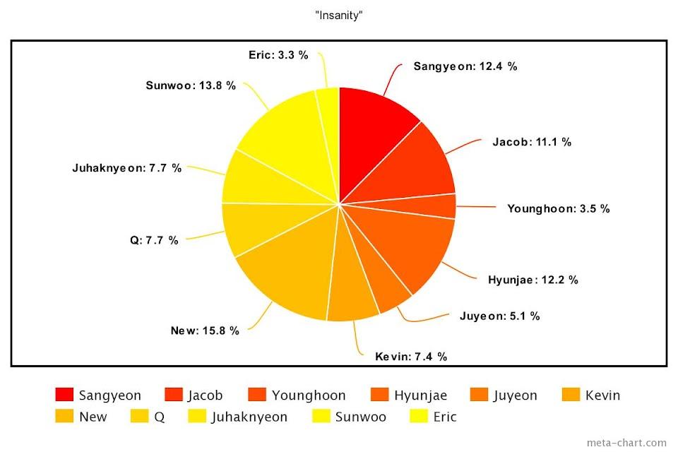 meta-chart - 2021-01-20T171143.685