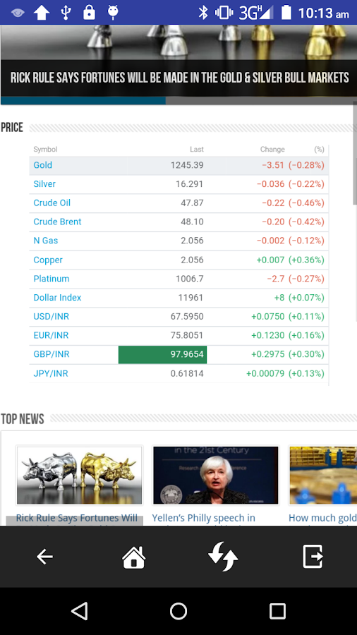 Commodity Facts- screenshot