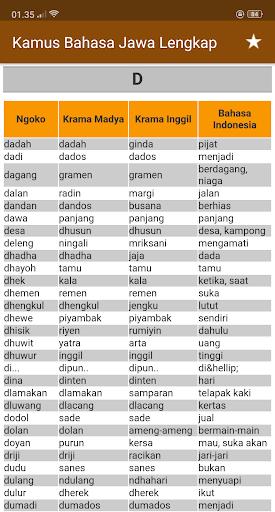 Bahasa Jawanya Bagaimana