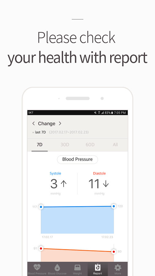 blood sugar and blood pressure log