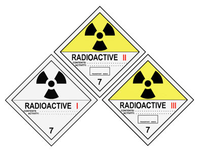 Класс 7 Радиоактивные материалы