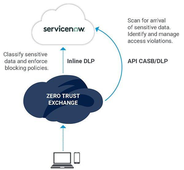 ServiceNow-1