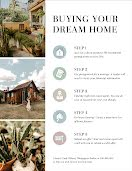 Buying Your Dream Home - Poster item