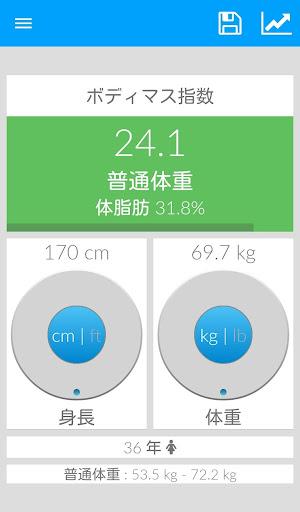 ボディマス指数 - 重量トラッカー +