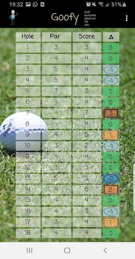 Download Goofy - Golf Handicap Calculator & Score Tracker For PC 1