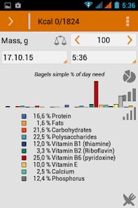 Merry Meal calorie calculator screenshot 0