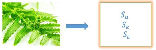 ANSYS | Представление кроны деревьев в виде расчётной области с дополнительными условиями на изменение импульса и интенсивности турбулентности
