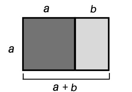 Design composition 1 - Visual representation of the Golden Ratio.