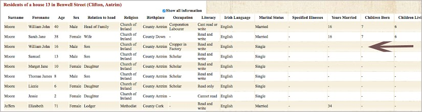 Photo: Census of Ireland, 1911, showing William John Moore, aged 16.