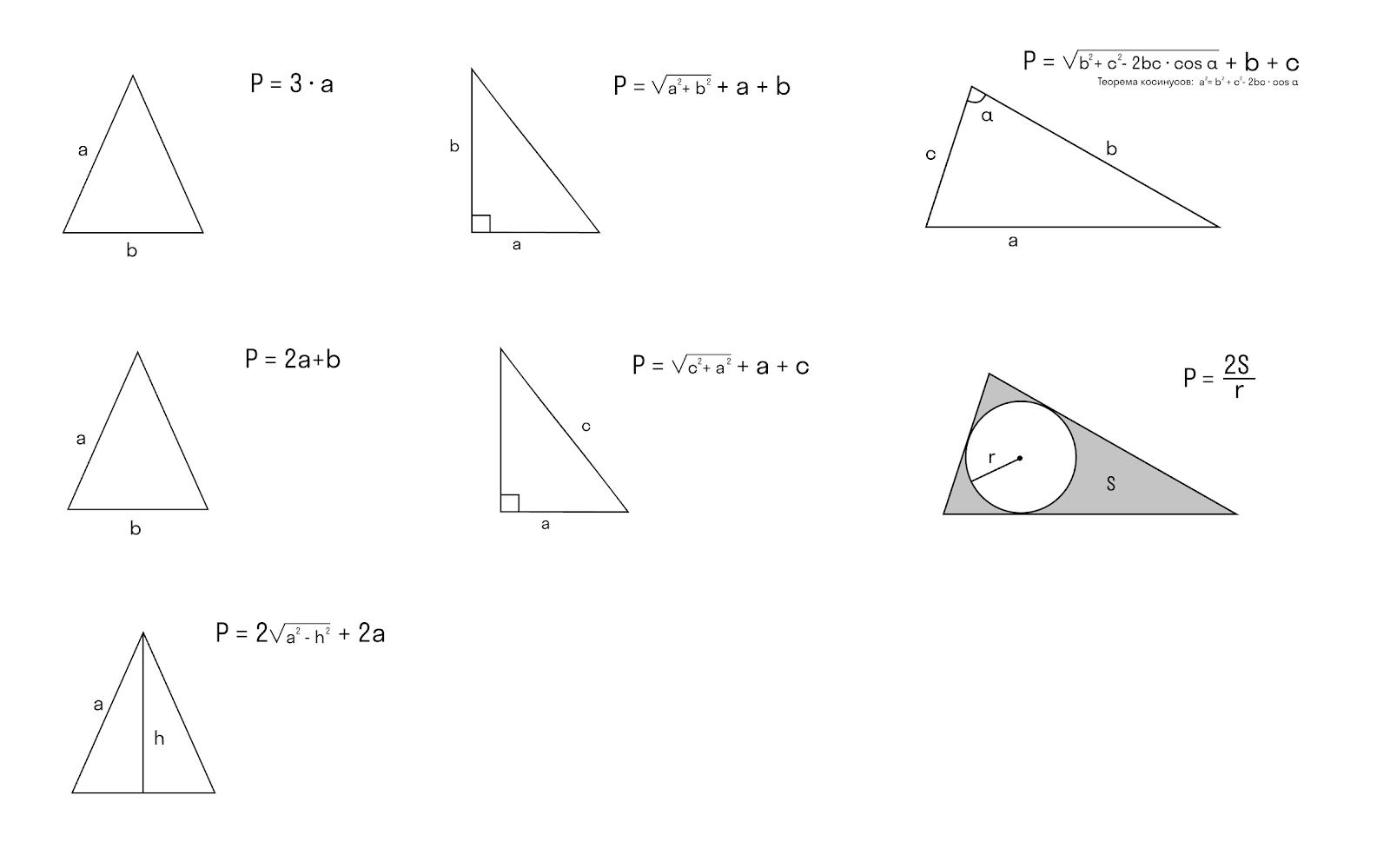формулы нахождения периметра треугольника