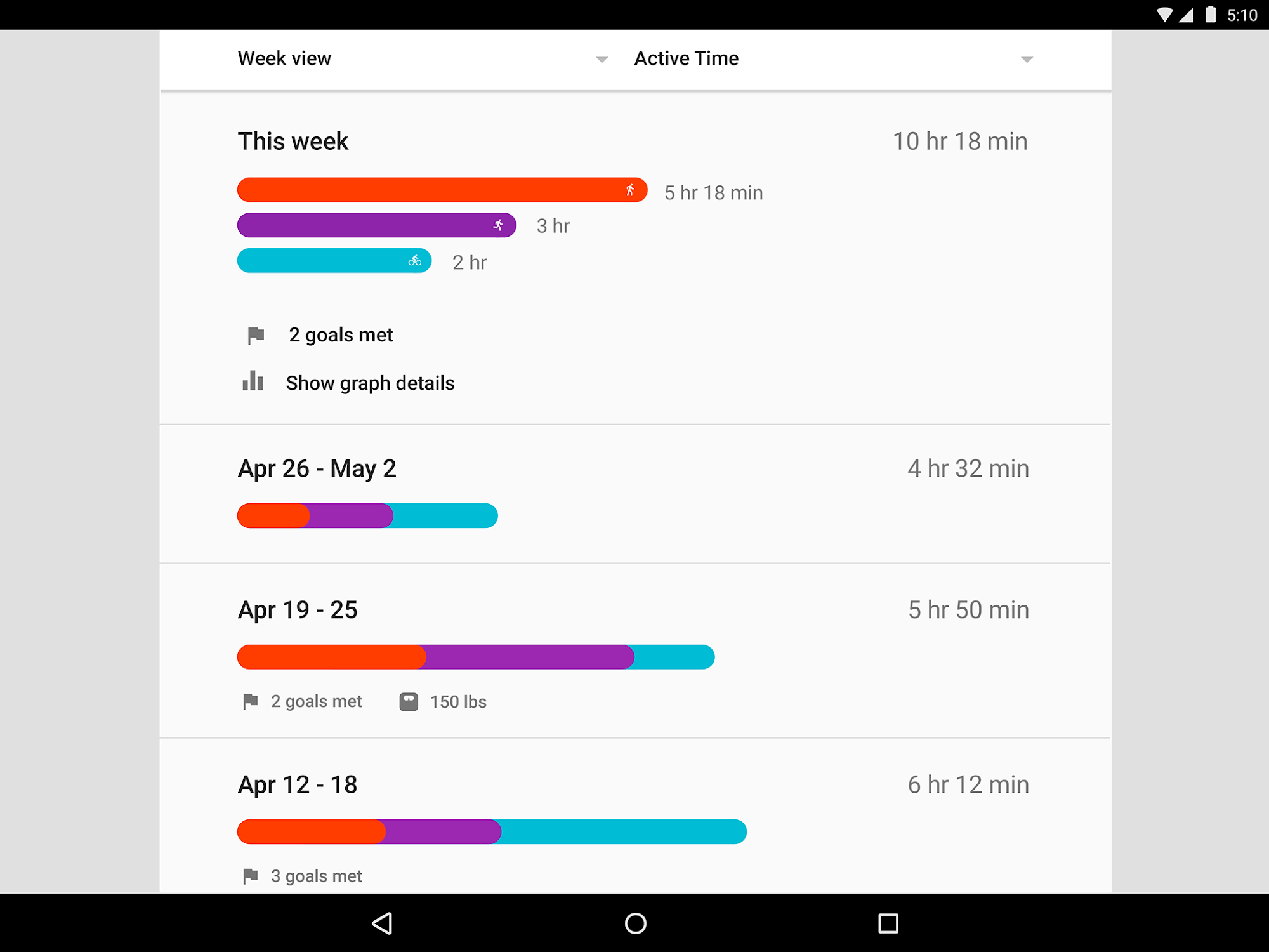 Google Fit - Fitness Tracking screenshot #7