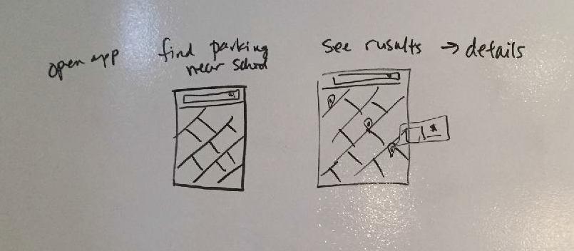 A simple whiteboard wireframe sketch for a parking finder app.