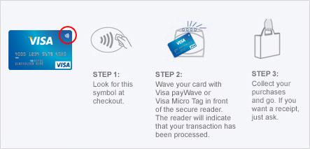 paywave_steps.jpg