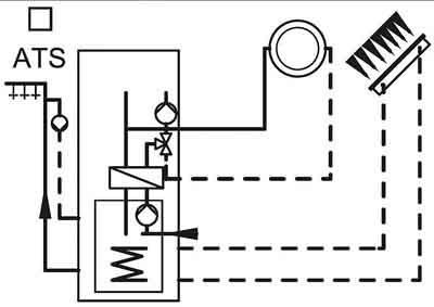 газовий конденсаційний компактний котел Viessmann Vitodens 242-F для опалення та приготування гарячої води