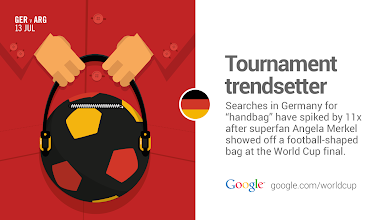 Photo: Angela Merkel is a football fashionista. imagelink #WorldCup #GoogleTrends http://goo.gl/Fxad0A