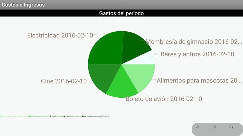 control de gastos diarios apps on google play