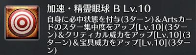 加速・精霊眼球[B]
