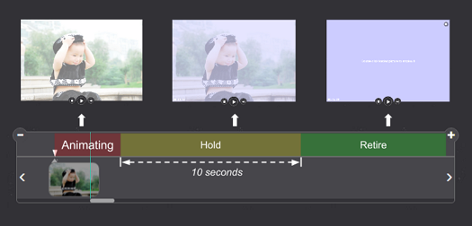 Different behaviors of video window depending on distance to previous picture