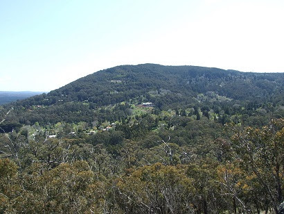 Mount Macedon Township