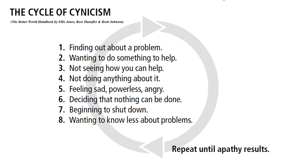 Cycle of Cynicism