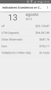 Indicadores Económicos Chile- screenshot thumbnail