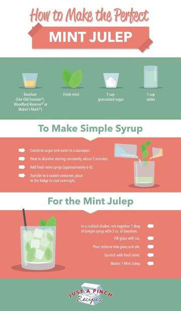 How To Make The Perfect Mint Julep Recipe