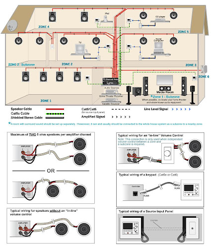 Full House Wiring Diagram Latest, Typical Wiring Diagram For A House