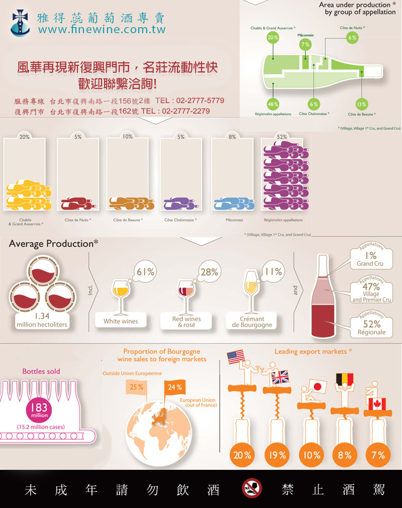Burgundy Statistics2017.jpg