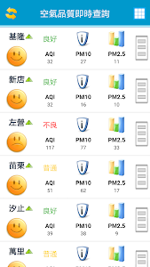 Taiwan Air Quality (AQI,PM2.5) screenshot 1