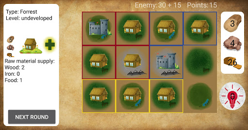 Medieval City Strategy