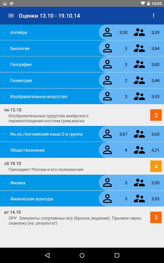 Финляндия прогноз погоды на август 2016