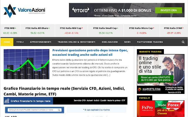 Valoreazioni.com - Borsa Italiana