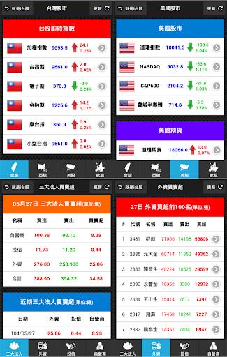 就是i台股PRO (股市、期貨、選擇權、融資、融券、股票) screenshot