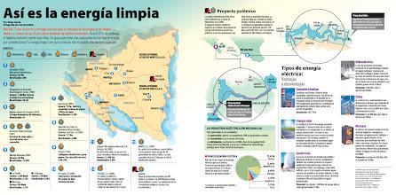 Photo: Articulo La Prensa, 3 oct 2010