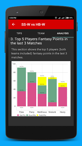 Fantasy Sports Prediction Guru 1.1 screenshots 4